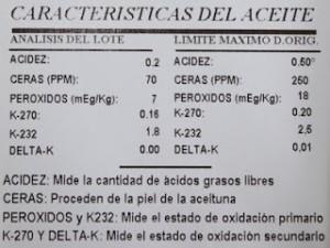 Aceite de oliva ecologico propiedades