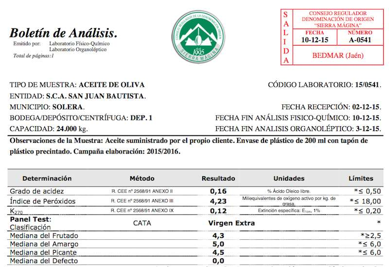 Analisis cosecha aceite 2016